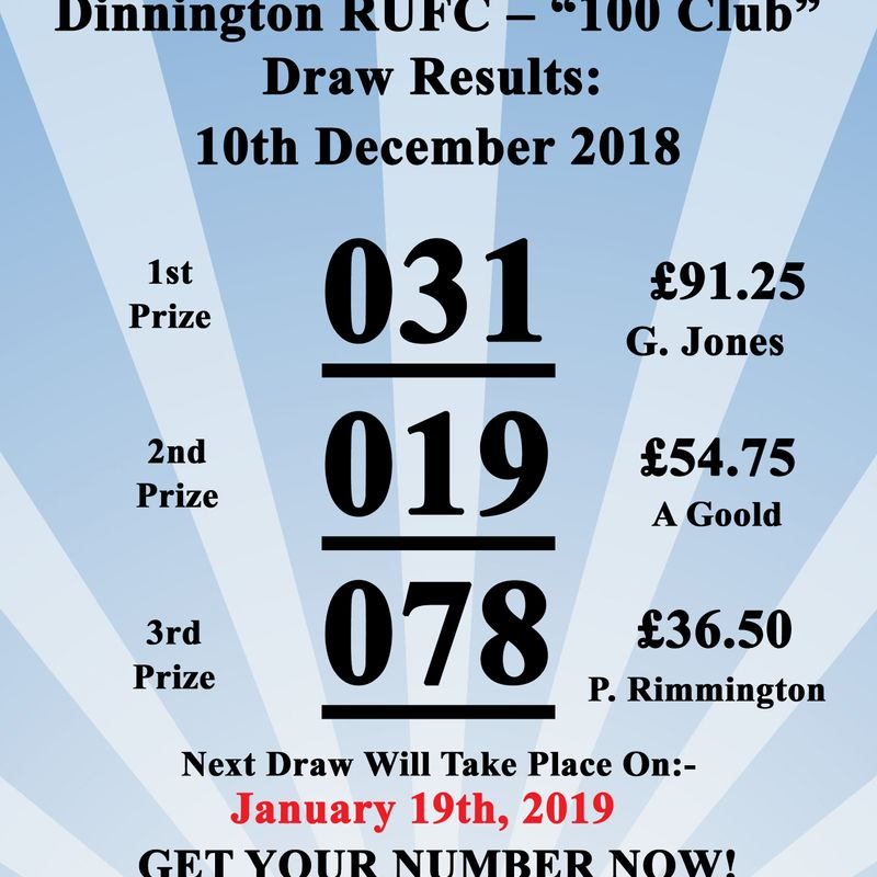 Latest 100 club draw.
