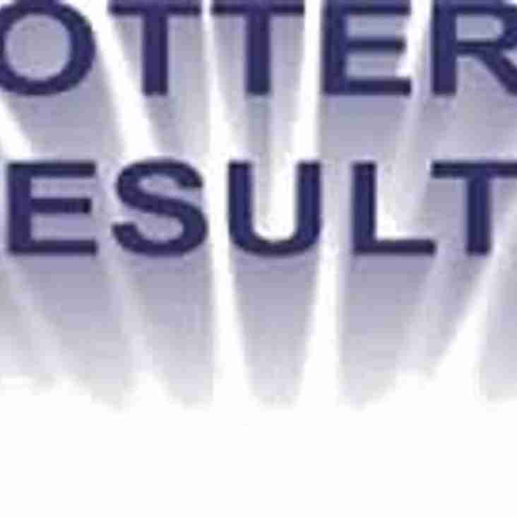 Lottery AFC Results - 08/02/2016