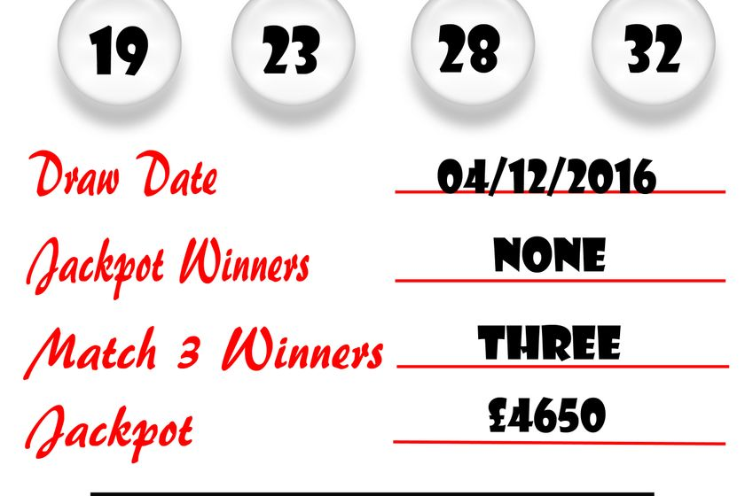 Weekly Lottery Results 04/12/16