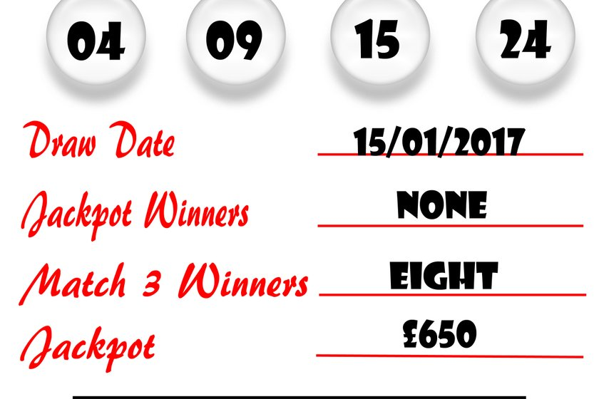 Weekly Lottery Results 15/01/17