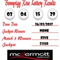 Weekly Lottery Results 26/03/17