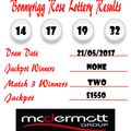 Weekly Lottery Results 21/05/17