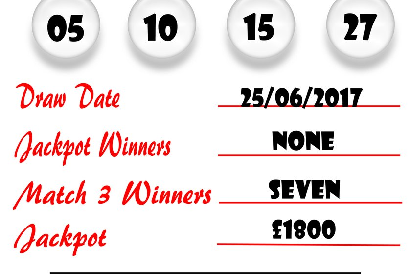 Weekly Lottery Results 25/06/17