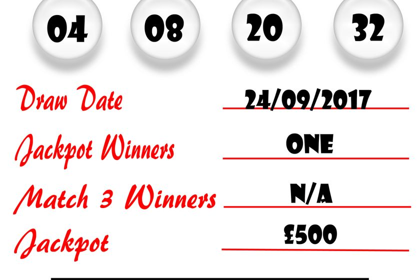 Weekly Lottery Results 24/09/17