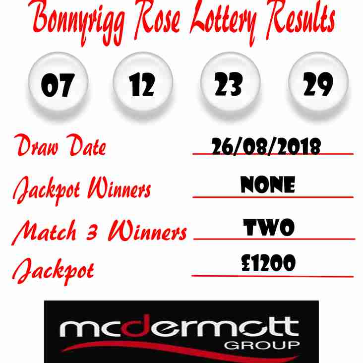 Weekly Lottery Results 26/08/18