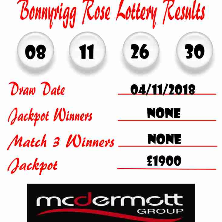 Weekly Lottery Results 04/11/18