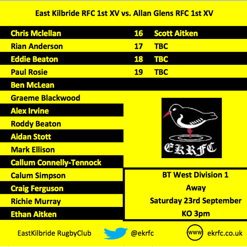 1st XV Team to play Allan Glens RFC