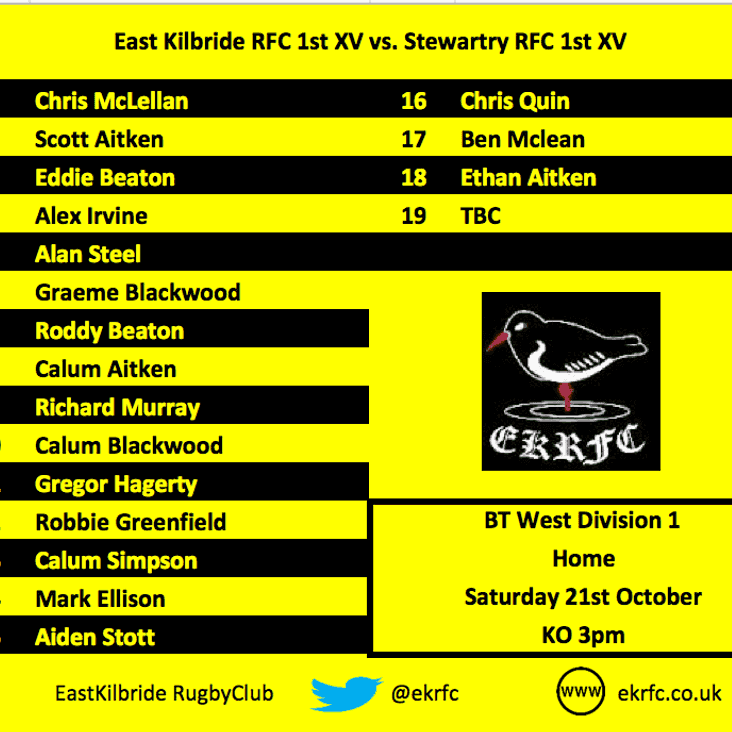 1st XV Team to play Stewartry