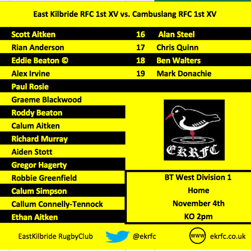 1st XV Team to play Cambuslang RFC