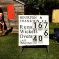 Bourton & Frankton CC v Napton CC