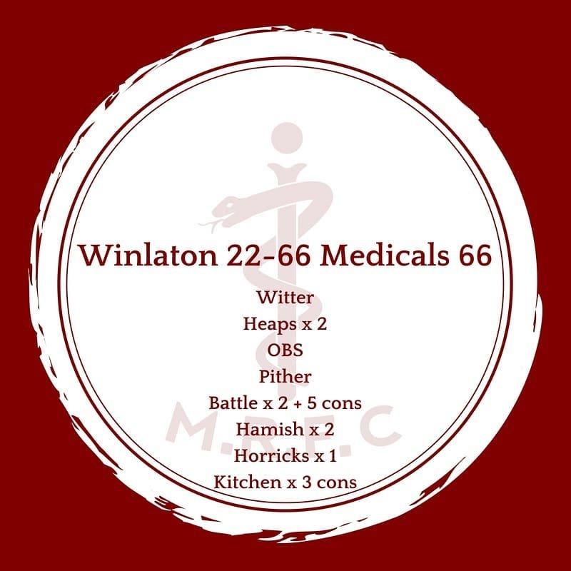 Pre- Season friendly Medicals V Winlaton