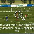 Coaching Soccer - Defending Principles of Soccer