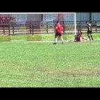 Eastwood v Southwell goals