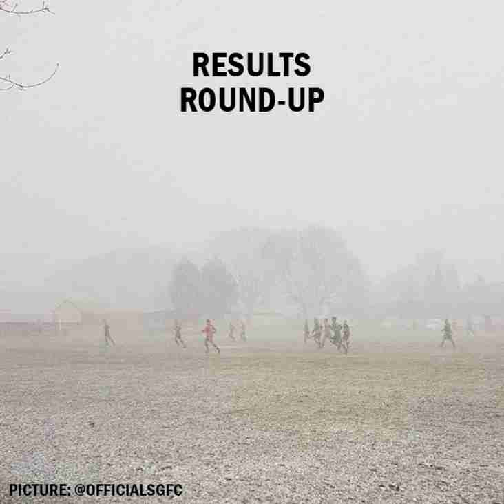 Results Round-Up - 17.03.18
