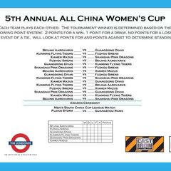 All China Women's Cup 2018
