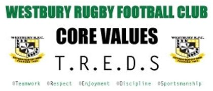 RFU Core Values