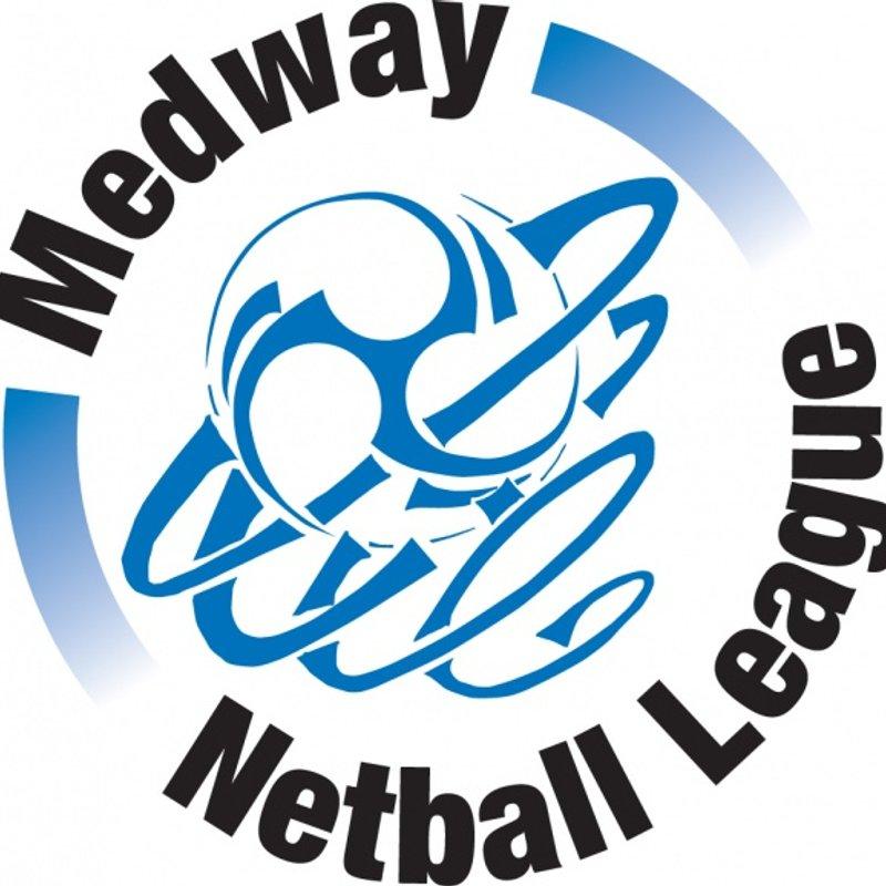 Medway Junior Netball League - winter results