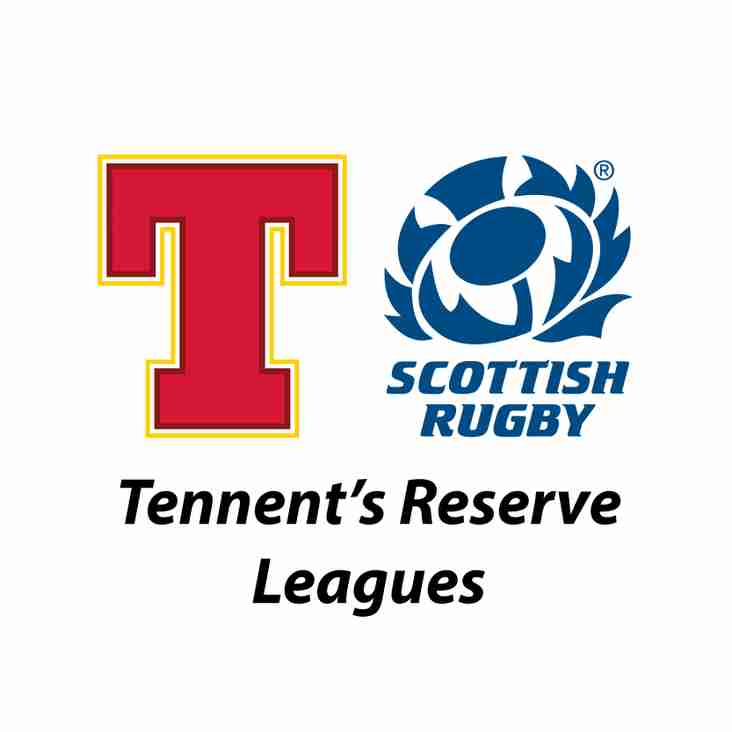 Reserve League Rugby - Season 19/20