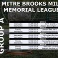 Mitre Brooks Mileson Memorial League Cup Draw