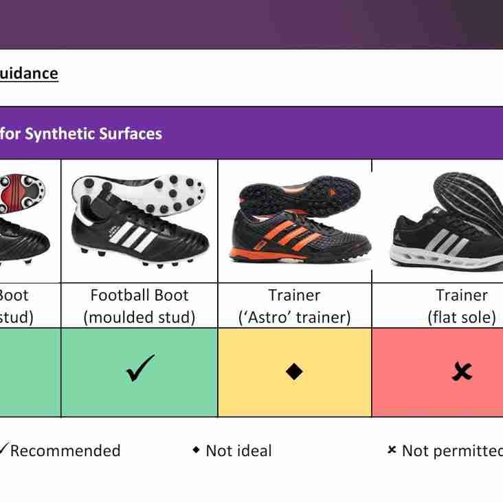 3G Footwear Guidance
