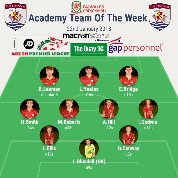 Academy Team of the Week - Monday 22nd  January 2018<