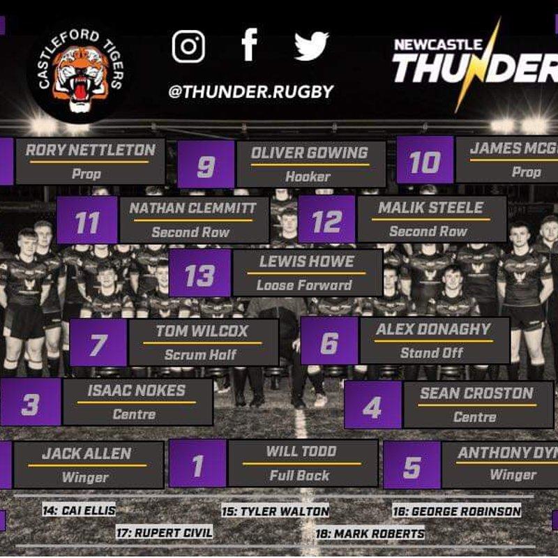 Thunder U19s to Start Season