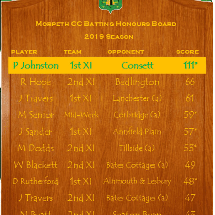 Match Day 5 Honours Boards