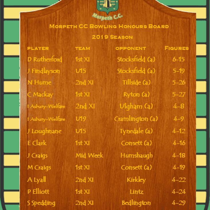 Week 19 Bowling Honours Board