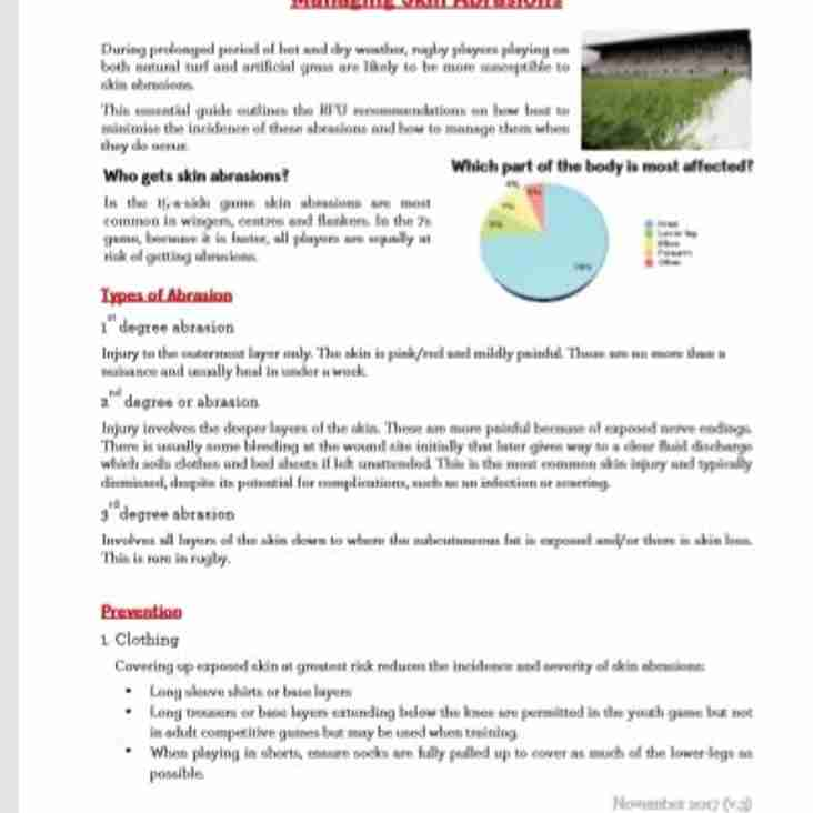 Abrasion guidance caused by Artificial Pitches