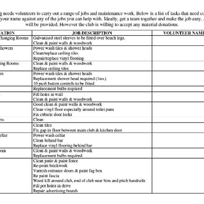 JOB LIST 2014